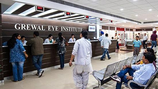 Eye Care Hospitals in Punjab